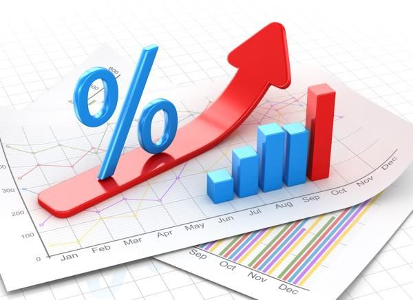 interest rate trend