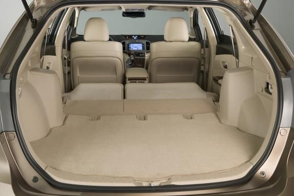 The Toyota Venza 2010 cargo space