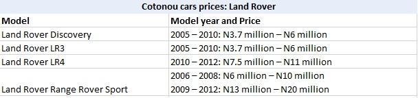 Cotonou Cars Prices: Land Rover