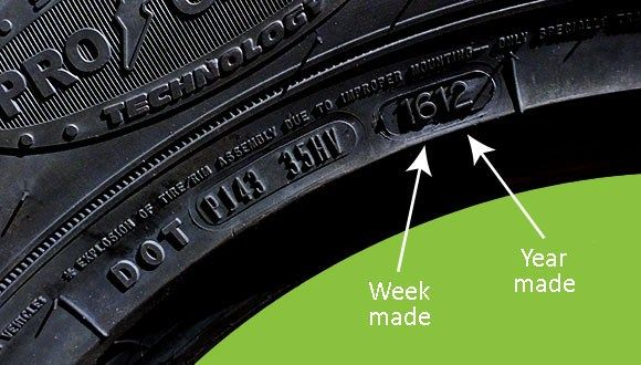 Car tire's detail