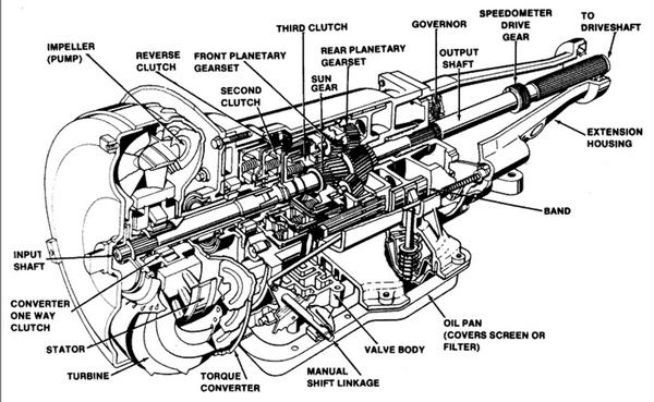 automatic transmission diagram