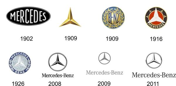 Mercedes-Benz logo history