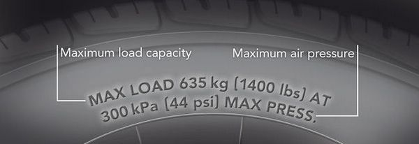 Maximum tyre pressure for car