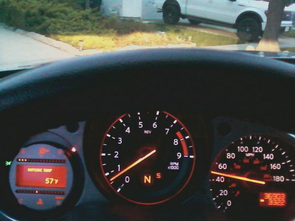 Speedometor