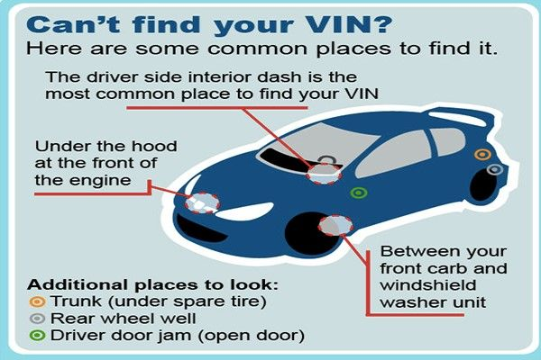 Where to find the car VIN