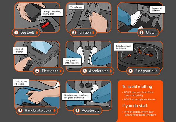 how to drive a manual car in 8 easy steps naijauto com rh naijauto com Manual Control Lever Manual Column Shift Linkage