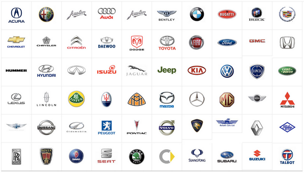 How To Pronounce Car Brands Names Correctly Check Out This Video