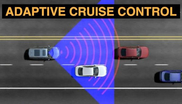 adaptive cruise control illustration