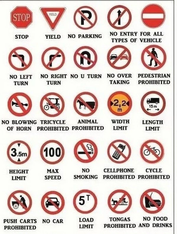 prohibitory road signs in nigeria