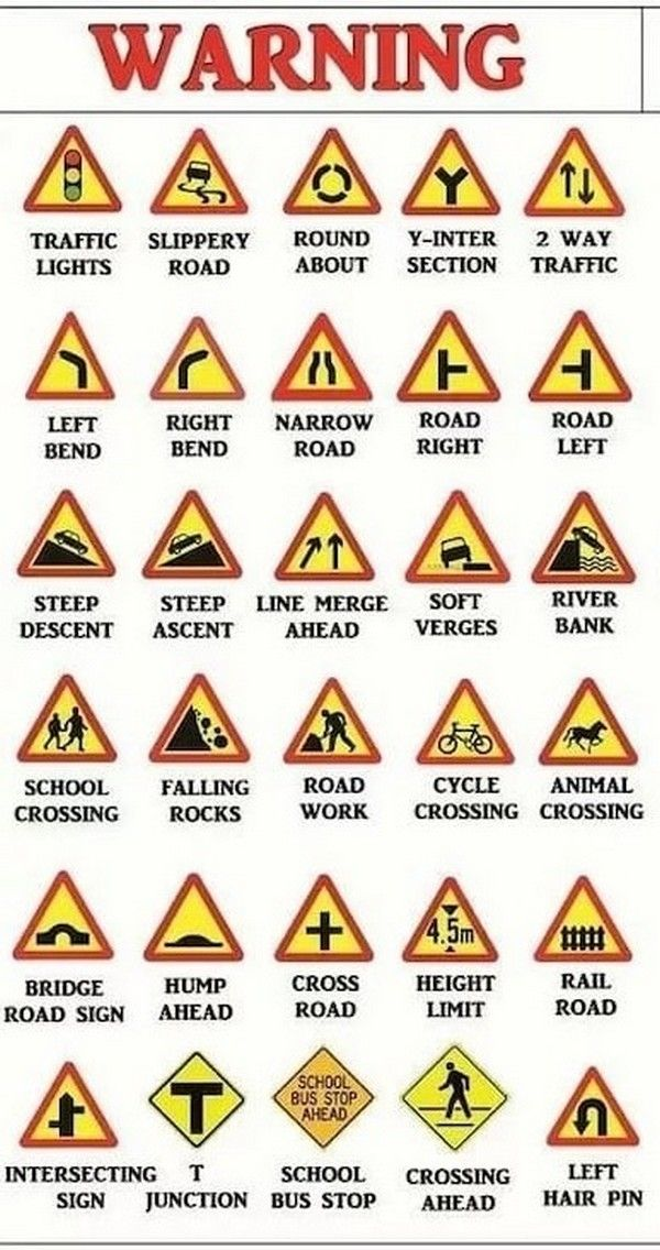 common warning signs in Nigeria