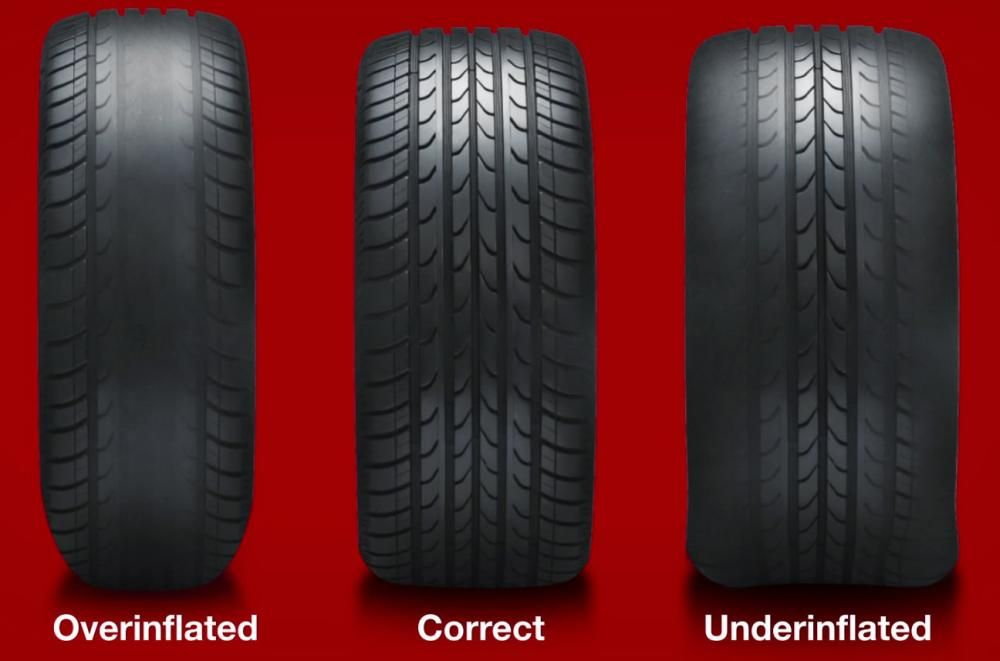 3 tires at 3 different conditions