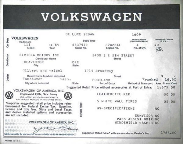 Paper of the 22-mile Volkswagen Beetle