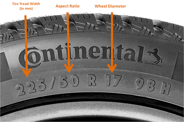 Image-showing-a- labeled -tire-sidewall