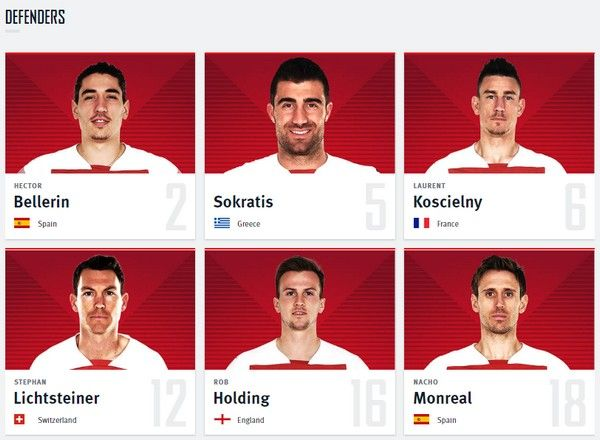 Arsenal-first-team-defenders