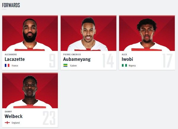 Arsenal-first-team-forwards
