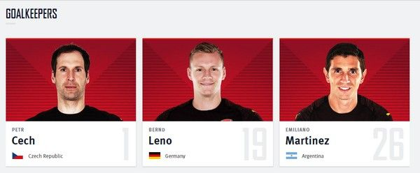 Arsenal-first-team-goalkeepers