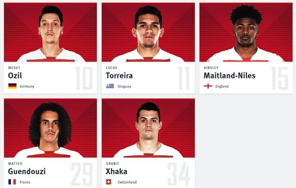 Arsenal-first-team-midfielders-2
