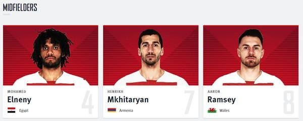 Arsenal-first-team-midfielders