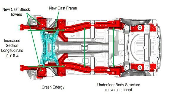 New-2019-Range-Rover-Evoque's-underfloor-body-structure