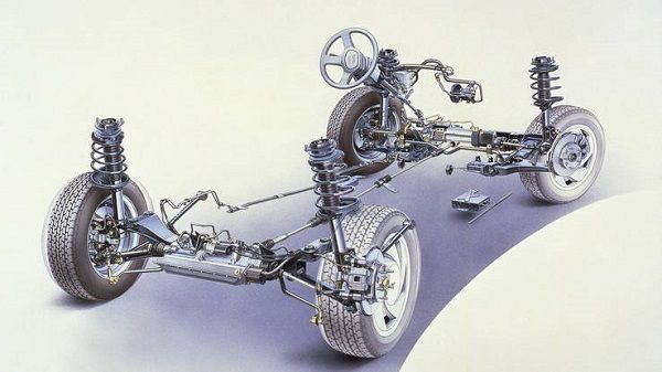 image-of-a-four-wheel-steering-system