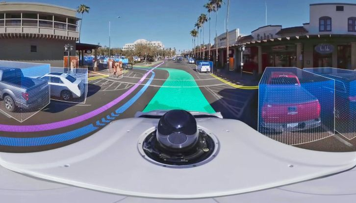 How-Waymo-self-driving-car-operates