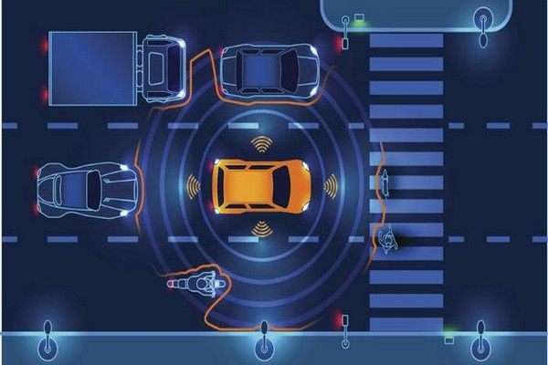 car-road-technology