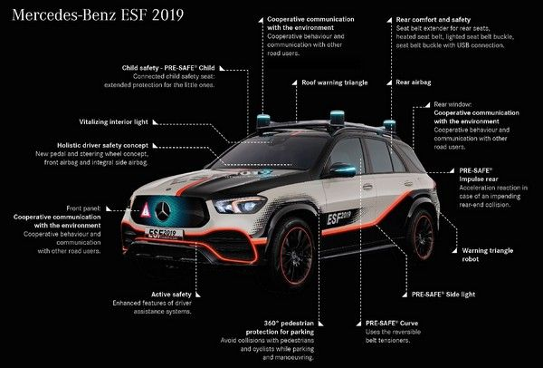 mercedes-experimental-safety-vehicle