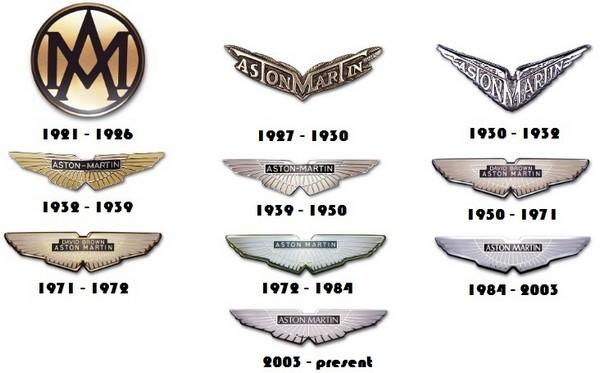 aston-martin-logo-evolution