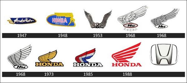 honda-logo-history
