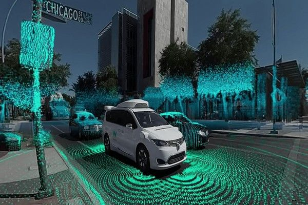 Waymo-Self-Driving-car