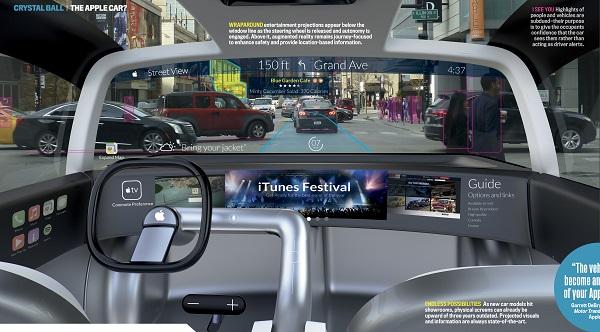 Augmented-reality-dashboard-image