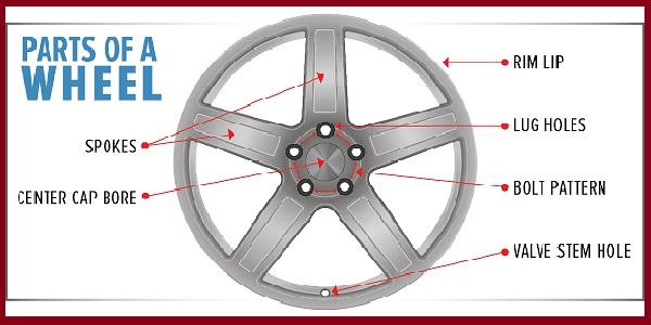 A-car-wheel