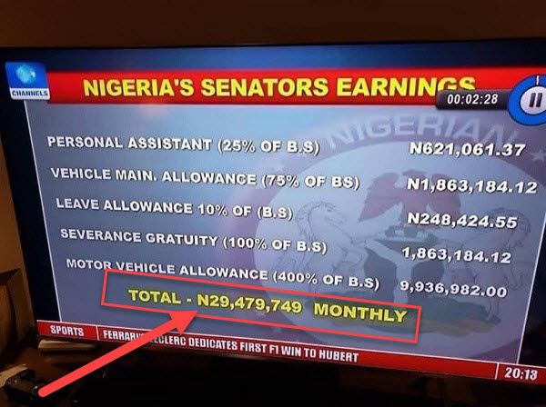 Nigerian-2019-Senator-Monthly-Salary