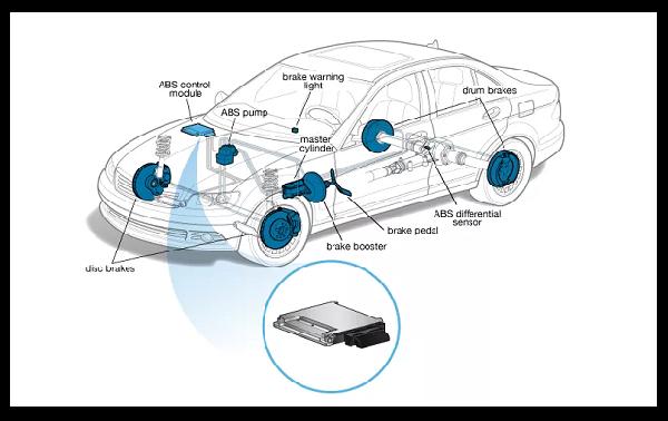 Brain-box-system