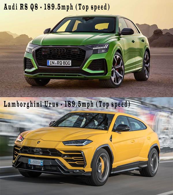 2020-Audi-RS-Q8-SUV-speed-Vs-Lamborghini-Urus-speed