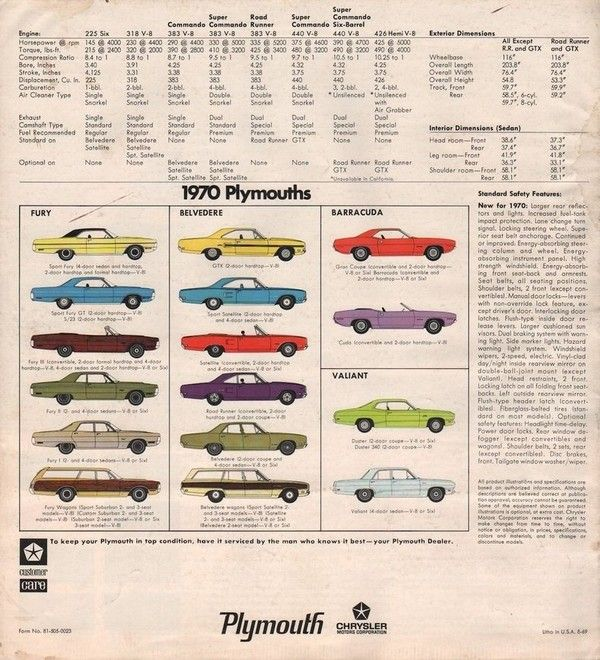 1970-plymouth-barracuda-color-options