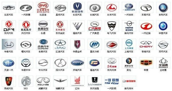 Chinese-car-companies