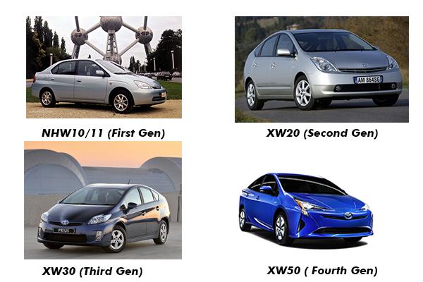 Toyota-Prius-models
