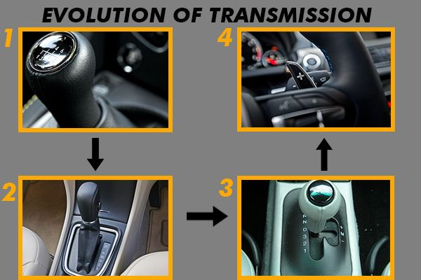 Evolution-of-transmission