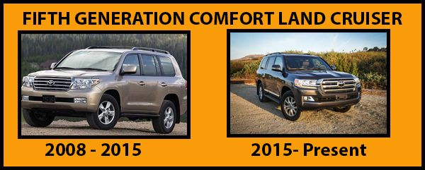 Generations-of-Toyota-Land-Cruiser