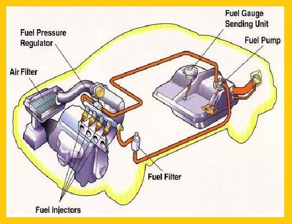 fuel-injector-system