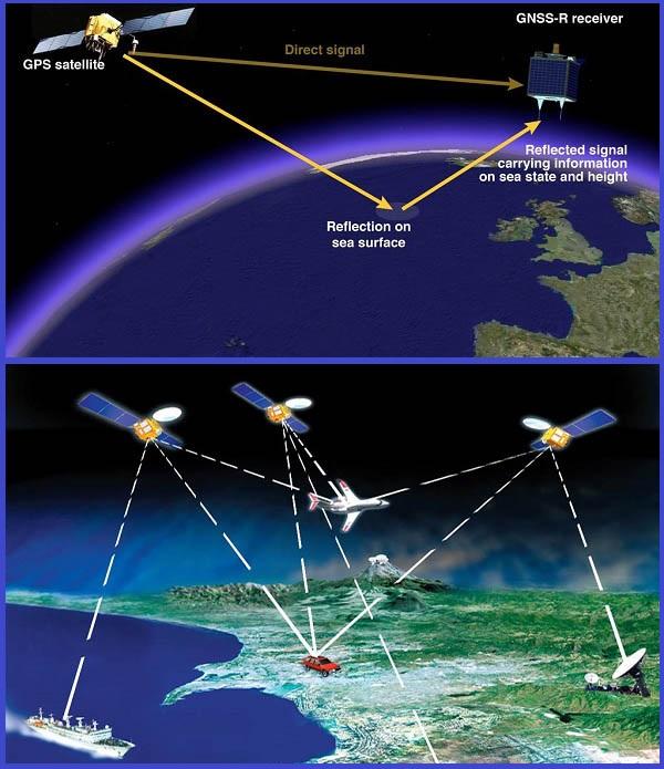 GPS-Navigation-Satellites