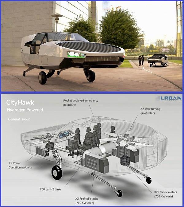 CityHawk-flying-car