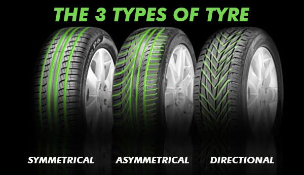 types-of-car-tyres