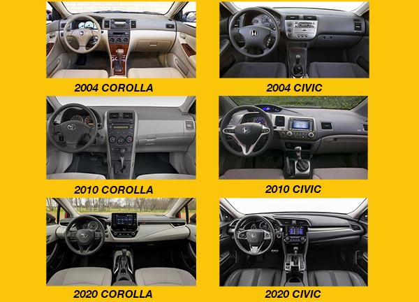 Toyota-Corolla-vs-Honda-Civic-interior