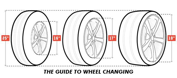 guide-to-changing-car-tyre-size