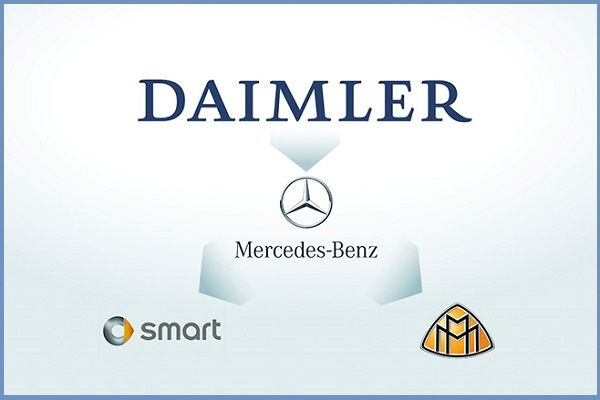 Daimler-AG-and-ther-car-brands