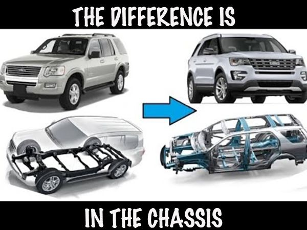 difference-between-SUV-and-Crossover