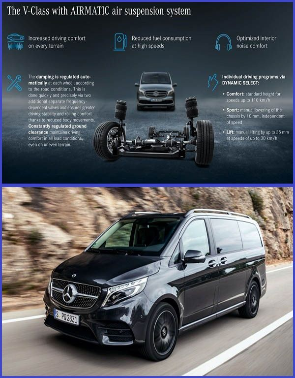 Mercedes-Benz-V-Class-with-Airmatic-Air-Suspension
