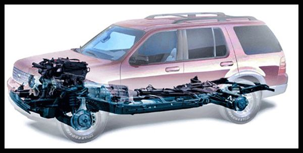 Example-of-a-Ladder-Chassis-in-an-SUV
